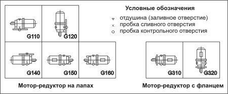Монтажное исполнение 4МЦ2С 100