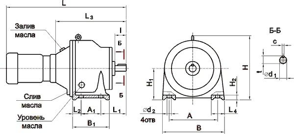 Мотор-редуктор МПО2М-15Щ