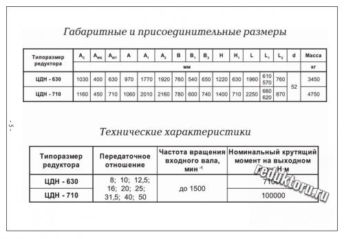 ЦДН-710