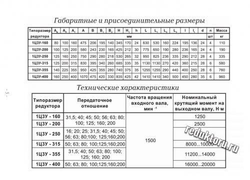 1Ц3У 400Н