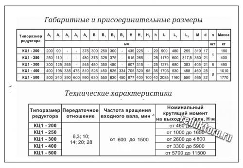 КЦ1 500