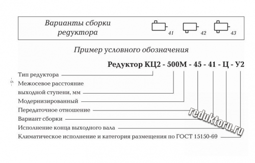 КЦ2 1000