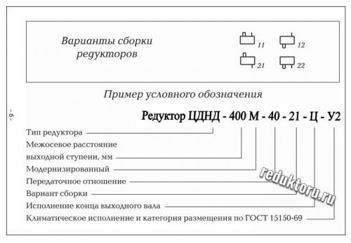 ЦТНД 400